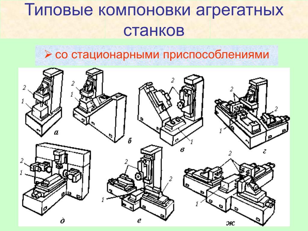Технология металлообработки на металлорежущих станках с программным управлением .тестовые задания