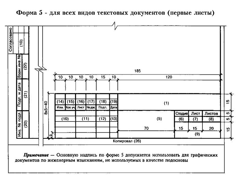Конструкторская документация — википедия. что такое конструкторская документация