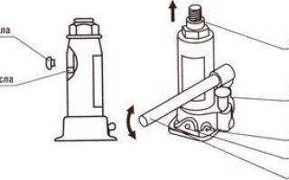 Гидравлический домкрат: виды, устройство, принцип работы