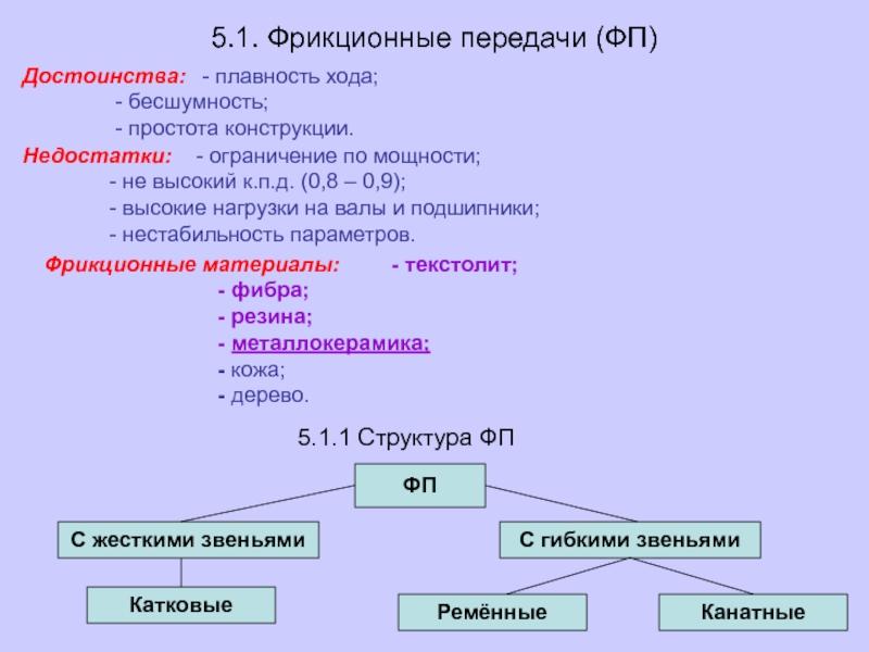 Реферат/курсовая - фрикционные передачи.