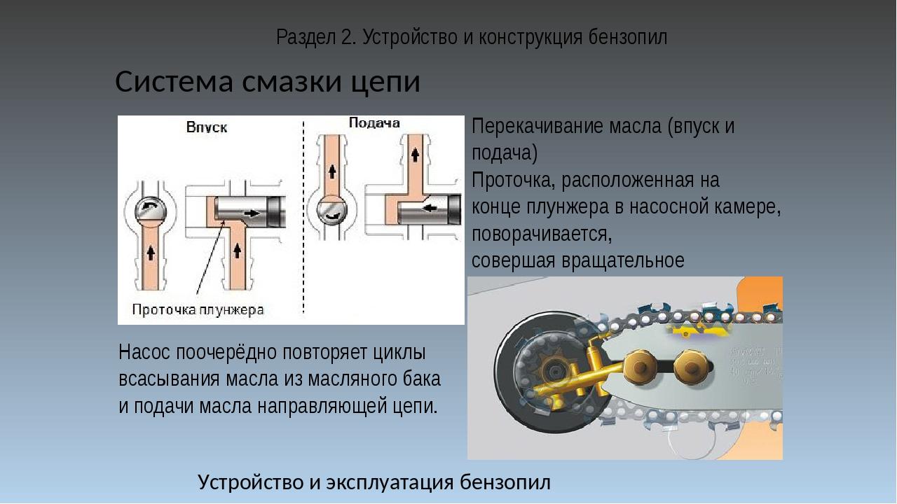 Ремонт бензопилы: как выявить и устранить неисправности бензопилы своими силами