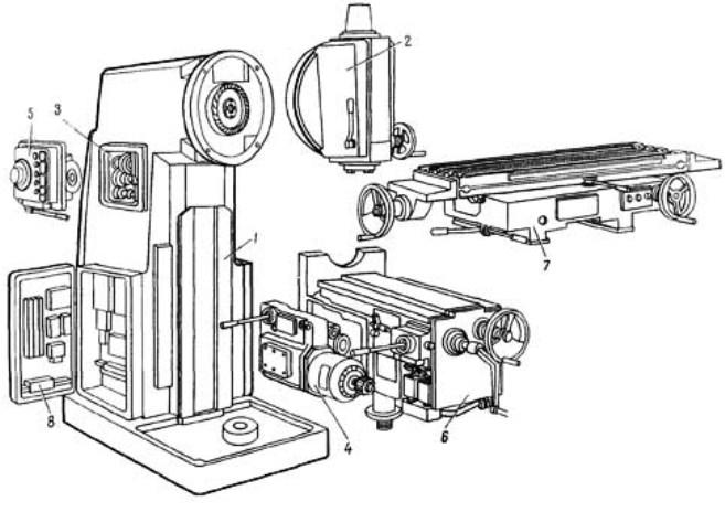 Подробный обзор вертикального консольно-фрезерного станка 6р11