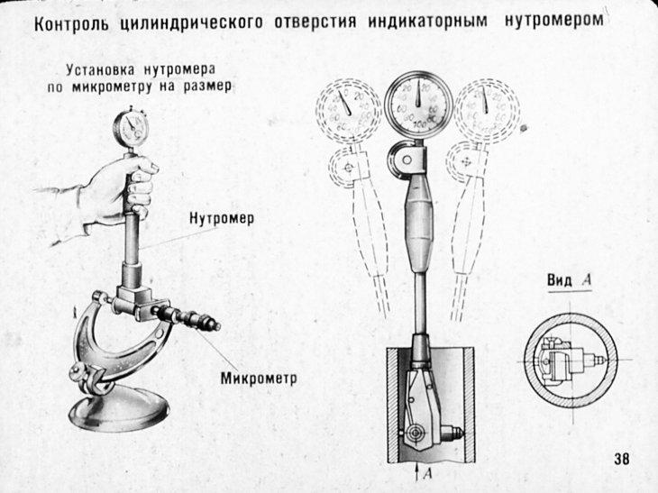 Индикаторные нутромеры — особенности, разновидности и использование
