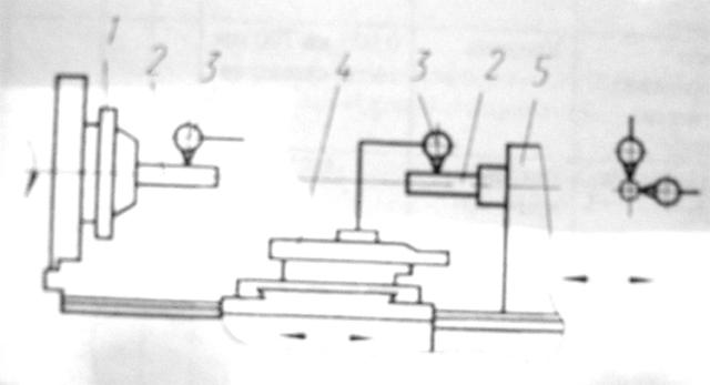 Проверка токарных станков на точность — гост, видео