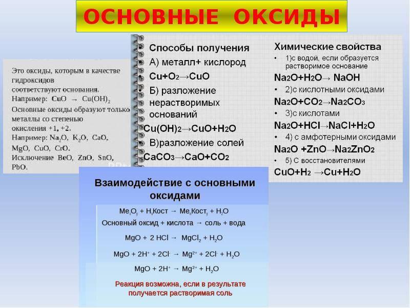 Оксиды: классификация, получение и свойства | chemege.ru