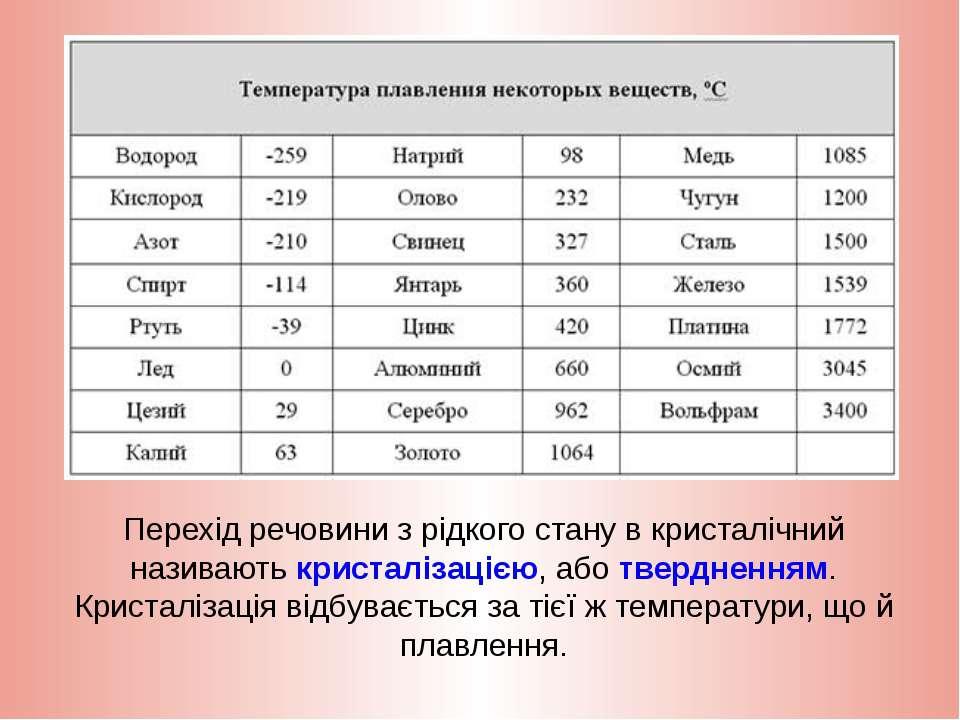 Температура плавления свинца в домашних условиях - о металле