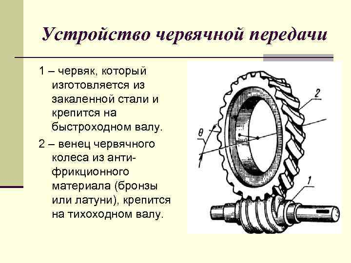Чертежи зубчатого колеса