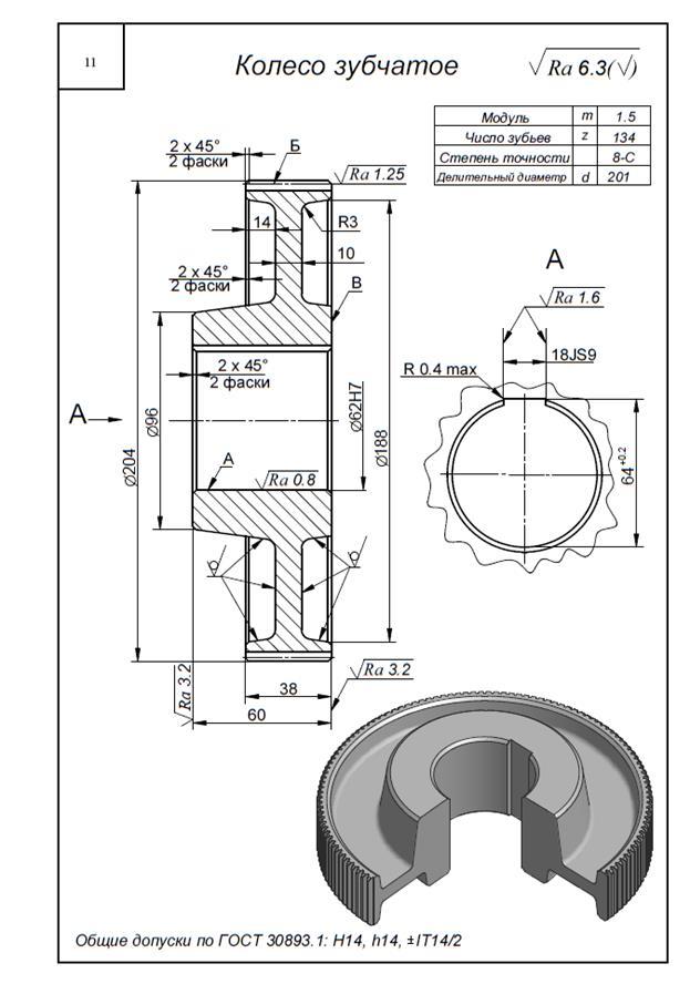 Зубчатое колесо цилиндрическое, коническое, прямозубое, косозубое