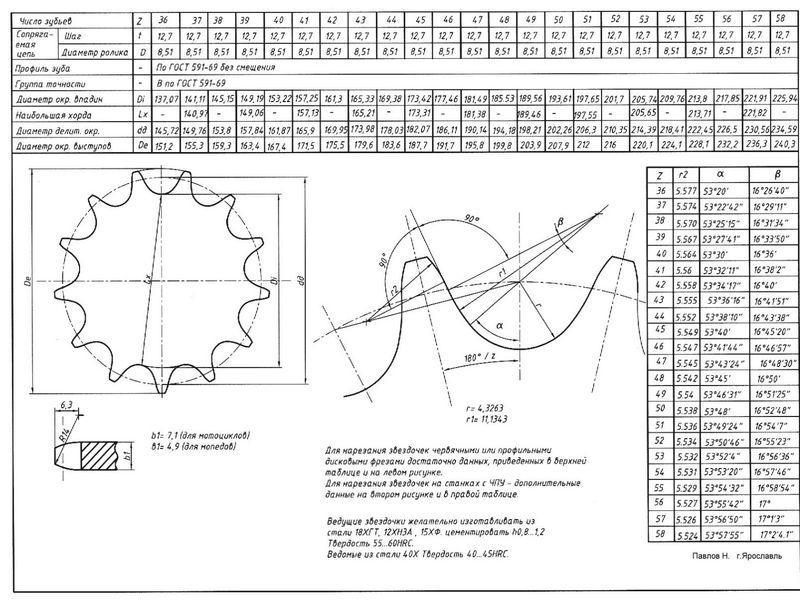 Гост 13576-81 звездочки для приводных зубчатых цепей. методы расчета и построения профиля зубьев. предельные отклонения