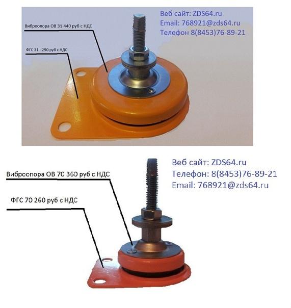 Как подобрать виброопоры и виброподушки для станков и оборудования