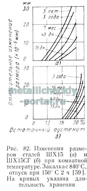 Подшипниковая сталь: свойства, химический состав сплава, выплавка