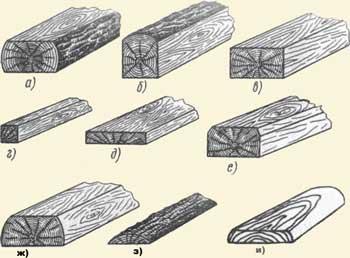Березовый, дубовый, липовый, а также хвойные виды горбыля: их свойства и сферы применения