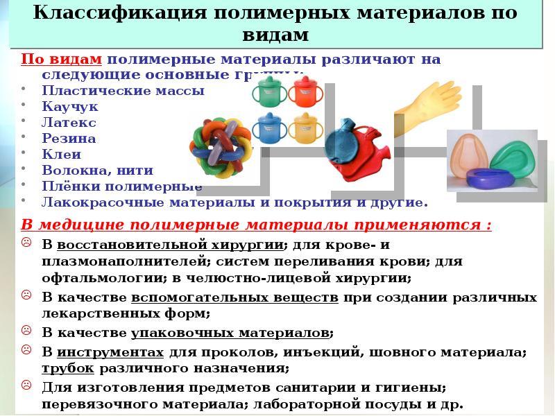 Материалы, получаемые на основе полимеров  | химия онлайн