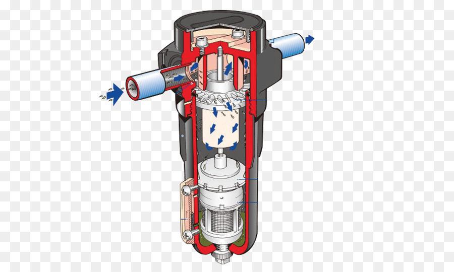 Влагомаслоотделитель для компрессора: принцип работы, изготовление своими руками