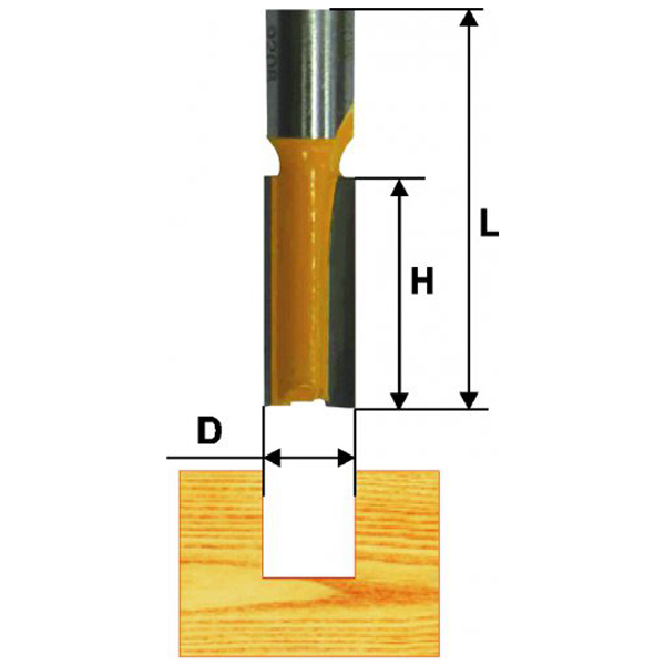 Фрезы по дереву для ручного фрезера: сравнение приспособлений для работы