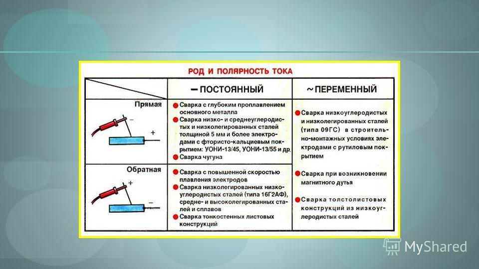 Прямая и обратная полярность при сварке инвертором: особенности