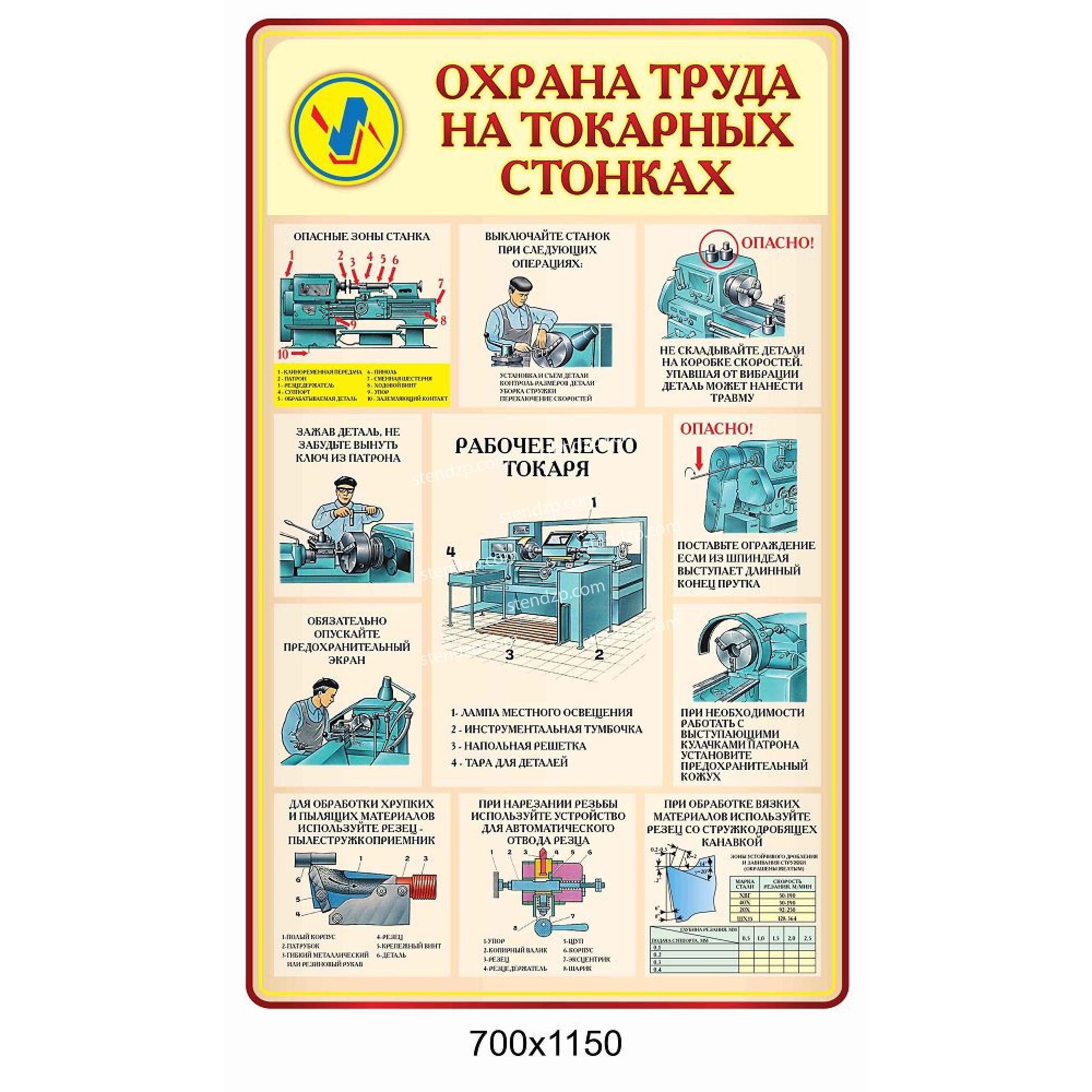 Инструкция по охране труда для токаря   протруд