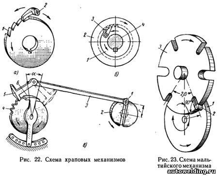 Технические характеристики и особенности секатора с храповым механизмом