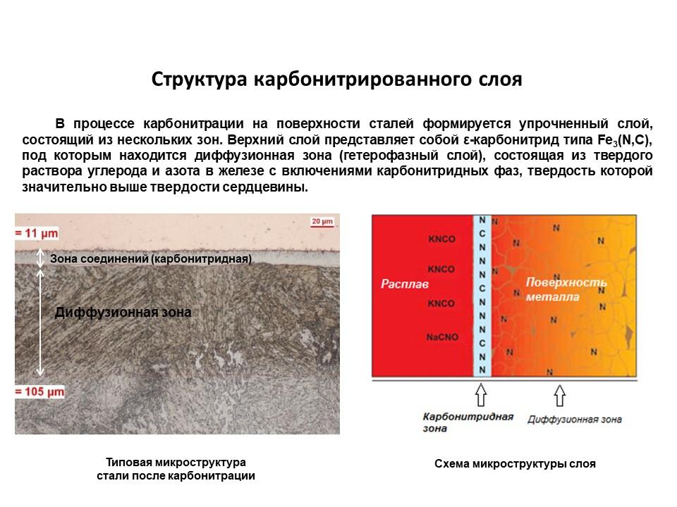 Карбонитрация - большая энциклопедия нефти и газа, статья, страница 1