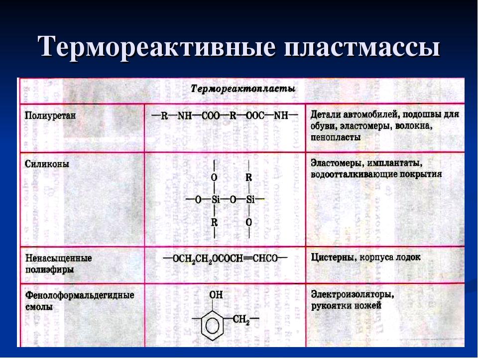 Термопластичные полимеры (пластмасса, силикон): свойства, применение