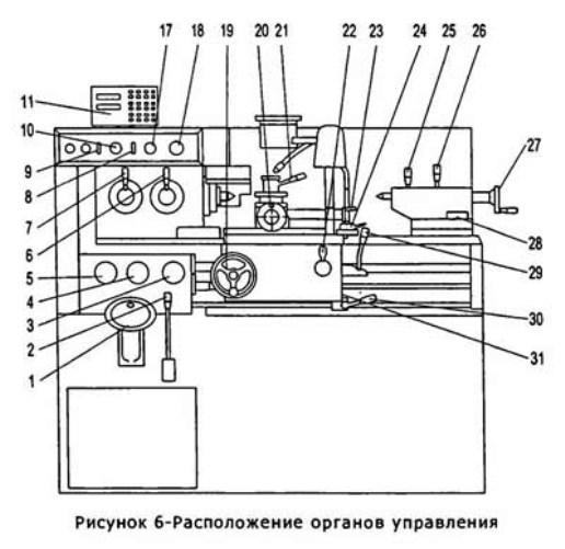 Иж-250 станок токарно-винторезный универсальныйсхемы, описание, характеристики