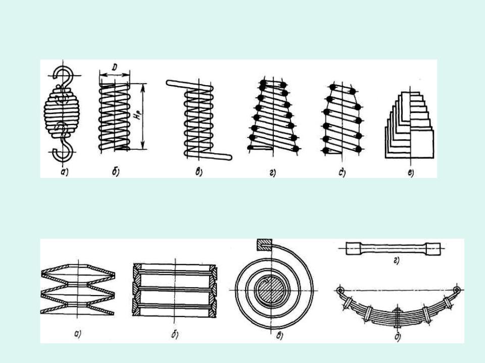 Пружинные блоки для диванов: разновидности конструкций, преимущества и недостатки