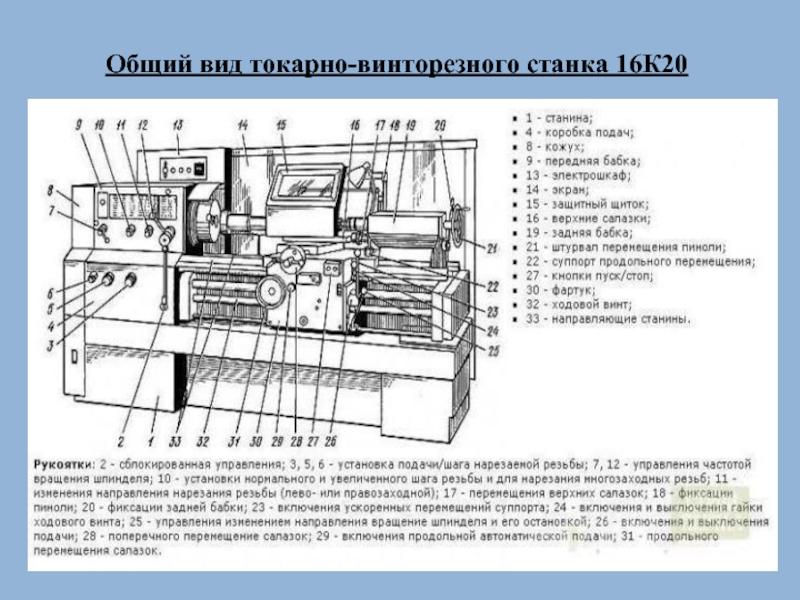 Ремонт токарного станка 16К20