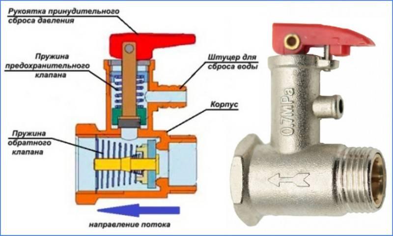 Клапан сброса избыточного давления воды для отопления - всё об отоплении и кондиционировании