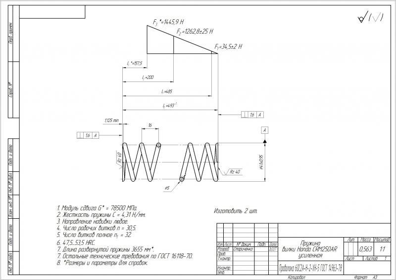 Конструкции пружин сжатия и растяжения | справочник для конструкторов, инженеров, технологов