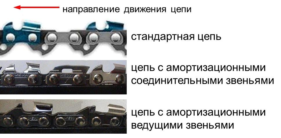 Простая методика натяжки режущей гарнитуры бензопилы   бензопилка