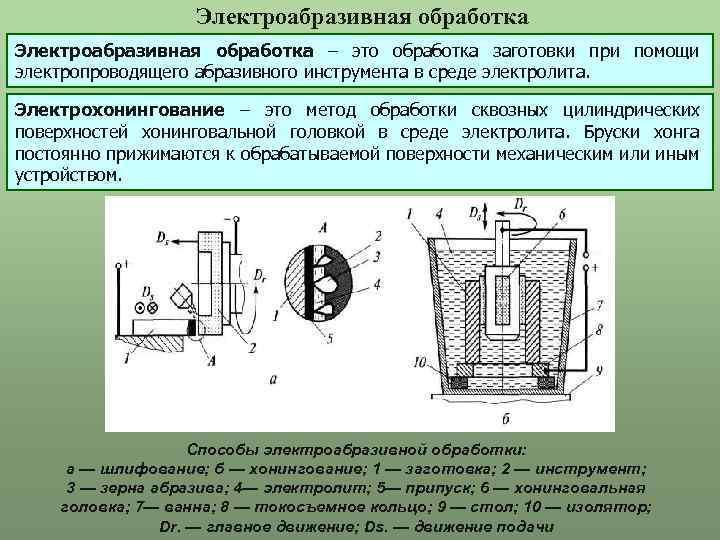 Электрохимическая обработка — википедия. что такое электрохимическая обработка