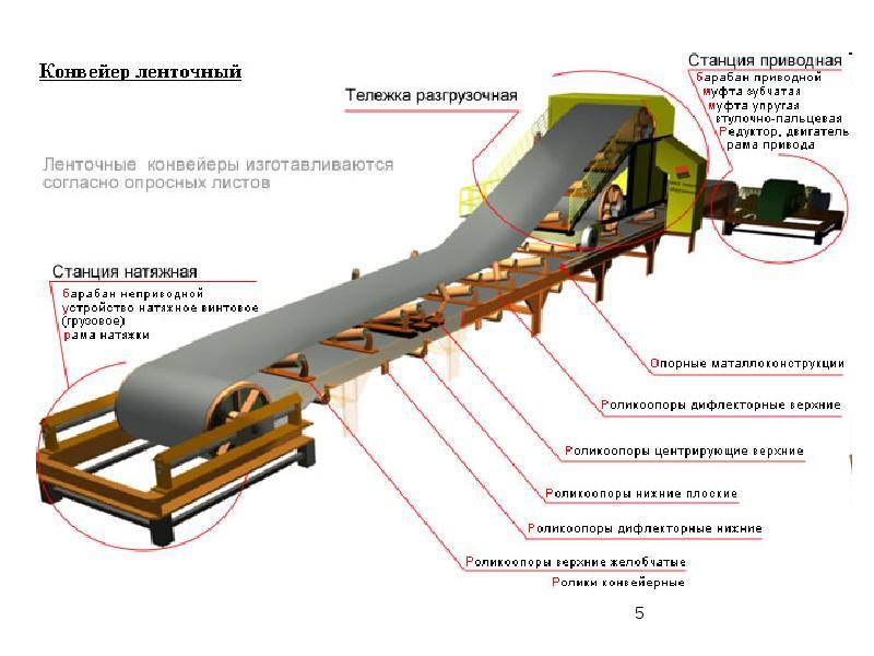 Токарный станок: история изобретения и современные модели