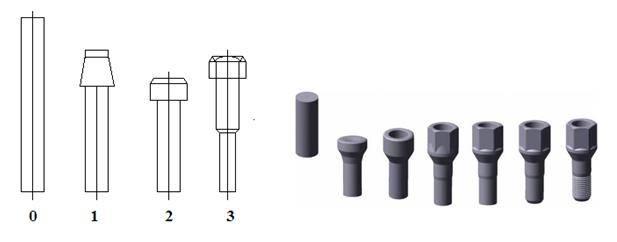 Курсовая работа: разработка технологического процесса изготовления типовой детали - вал шлицевой (тм-30), сталь 45 - bestreferat.ru