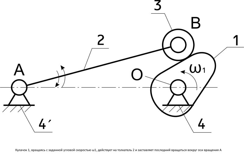 Кулачковый механизм — википедия. что такое кулачковый механизм