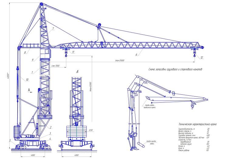 § 2. основные параметры кранов   общие сведений о башенных кранах   башенные краны   литература / кран-инфо.рф
