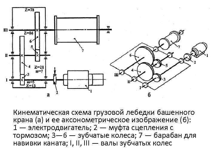 Кинематическая схема. кинематическая схема привода. кинематические схемы механизмов