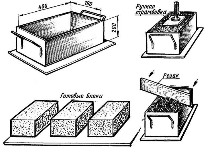 Принцип работы станка для производства шлакоблоков своими руками