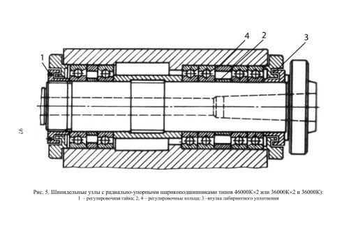 С.а. рябов разработка технологии ремонта шпинделей металлорежущих станков