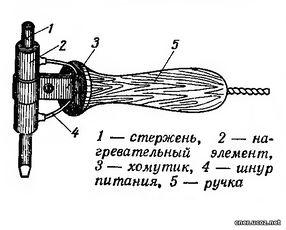 Паяльник своими руками: подробная инструкция постройки мощных и простых вариантов паяльников для дома