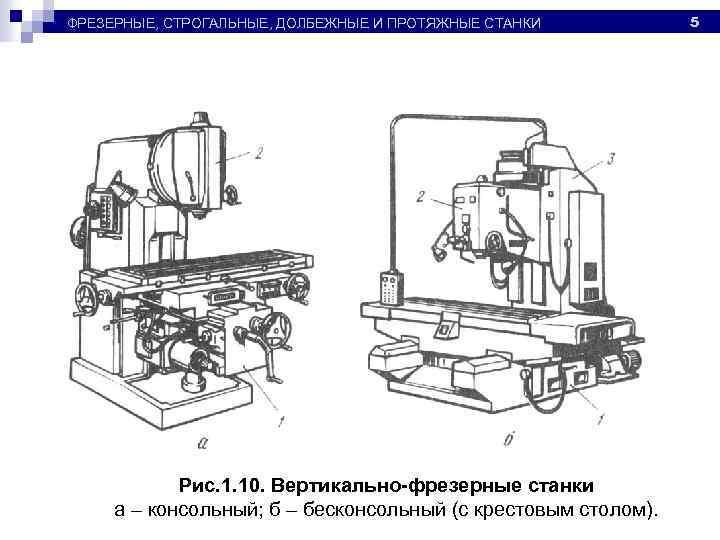 Вертикально-фрезерный станок: устройство, использование и ремонт