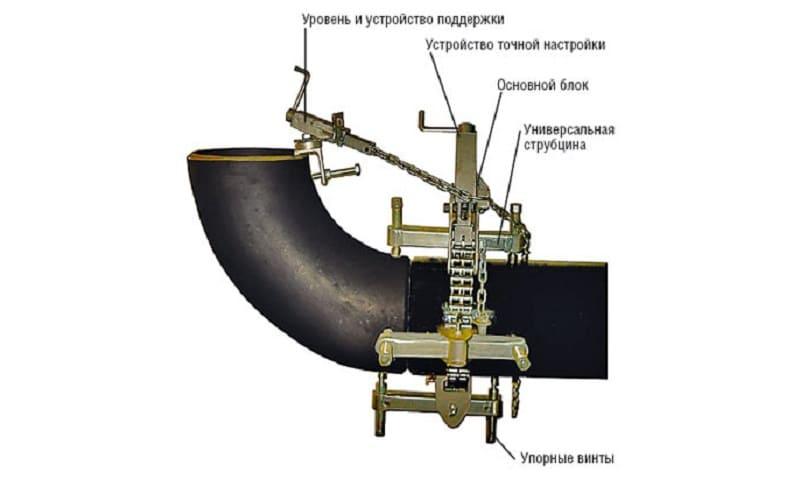 Центратор для труб: технология применения