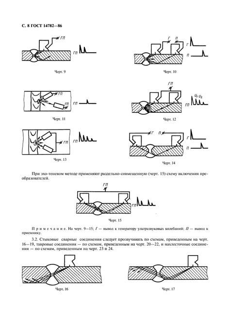 Ультразвуковой контроль сварных соединений (узк): виды и сущность технологии