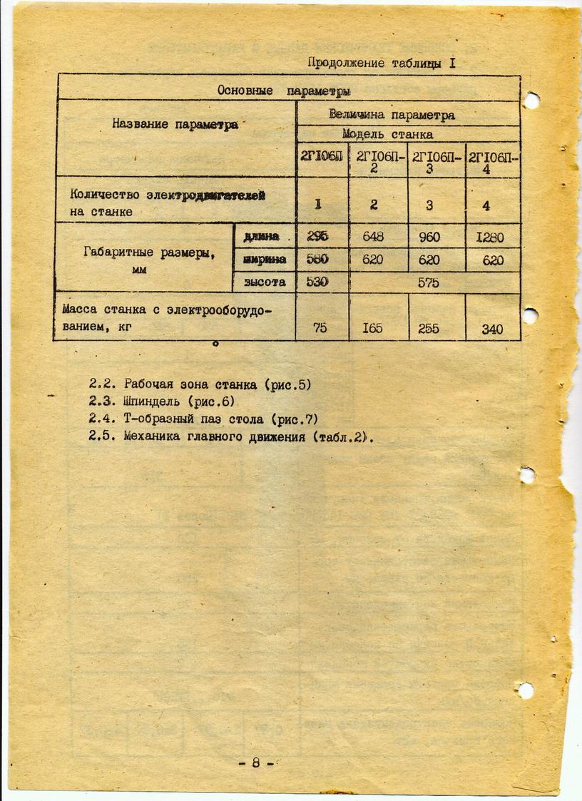 2а125 станок вертикально-сверлильный универсальный. паспорт, схемы, описание, характеристики
