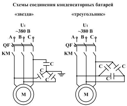 Пусковой конденсатор для электродвигателя — подбор, расчет и подключение
