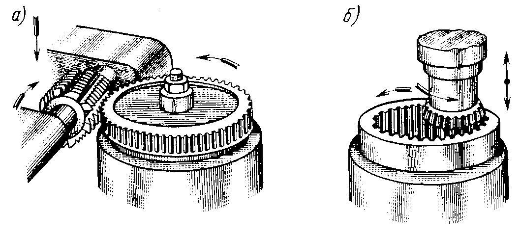 Нарезка шлицов — методы, выбор оборудования и инструмента