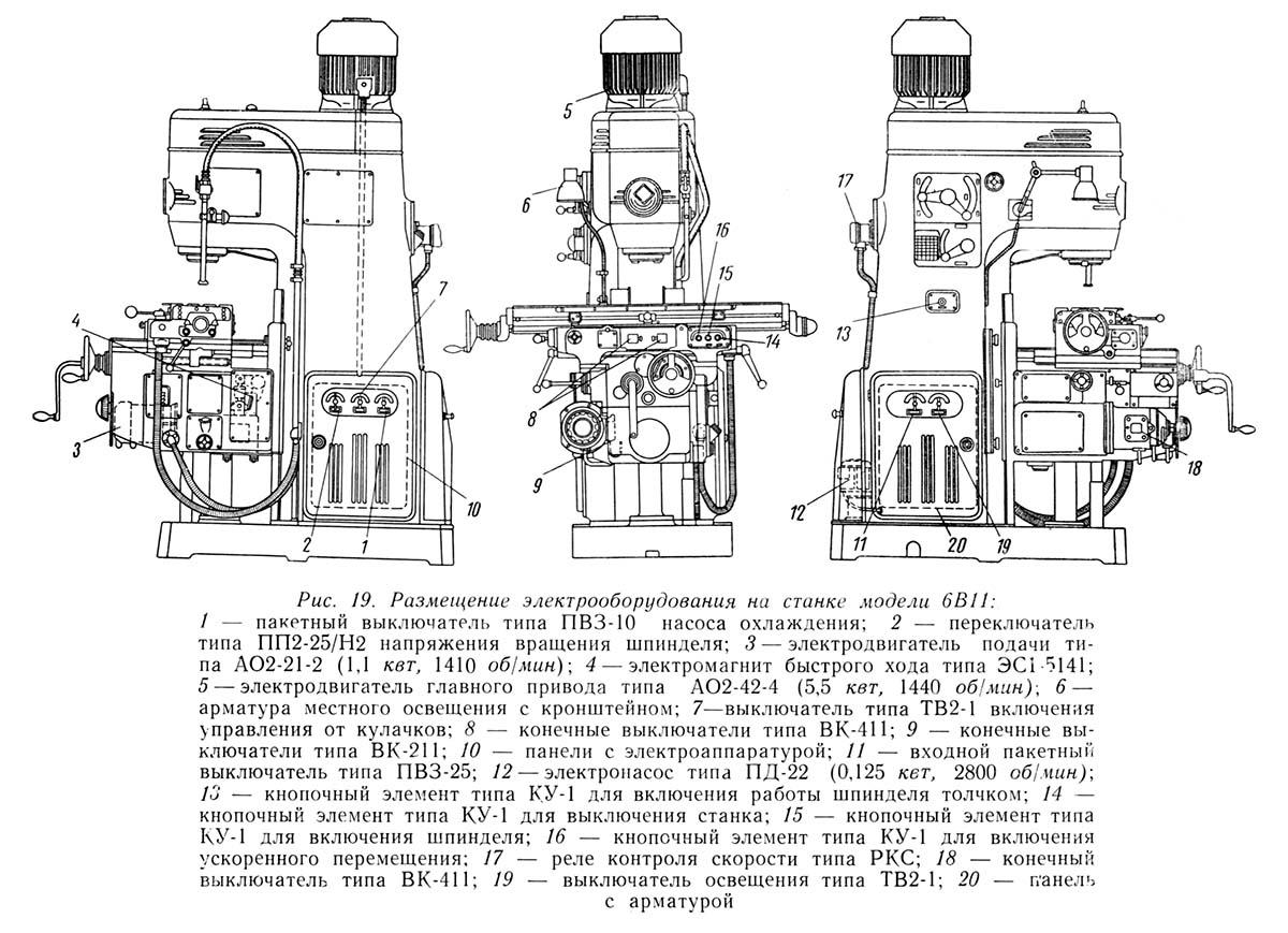 6с12 станок консольно-фрезерный вертикальный с поворотной головкойсхемы, описание, характеристики