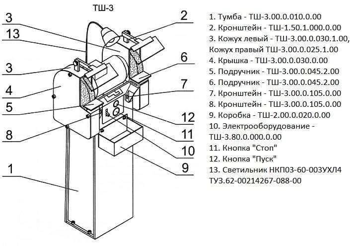 Маленький с большими возможностями токарный станок тн-1м, настольная модель для обучения и оснащения ремонтных мастерских
