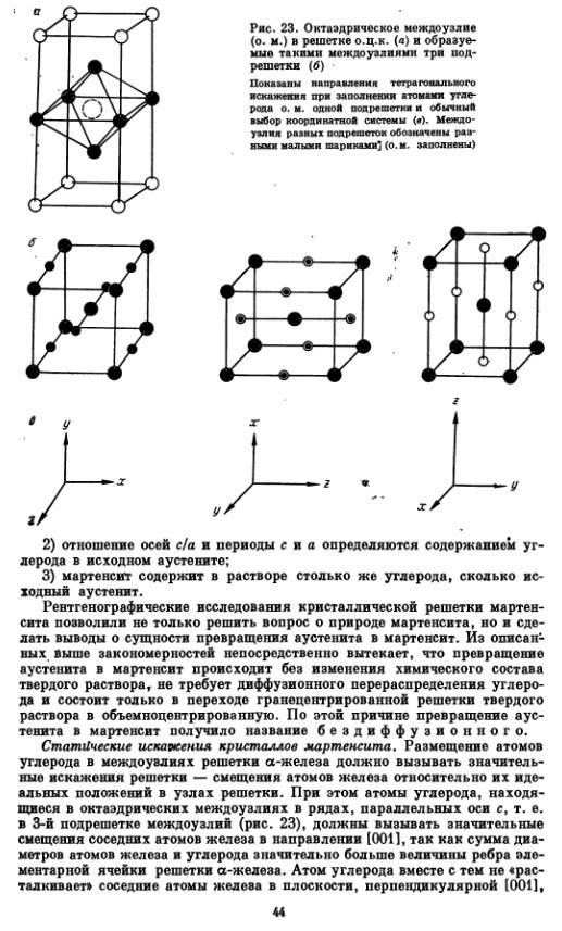 Твердость - мартенсит  - большая энциклопедия нефти и газа, статья, страница 3