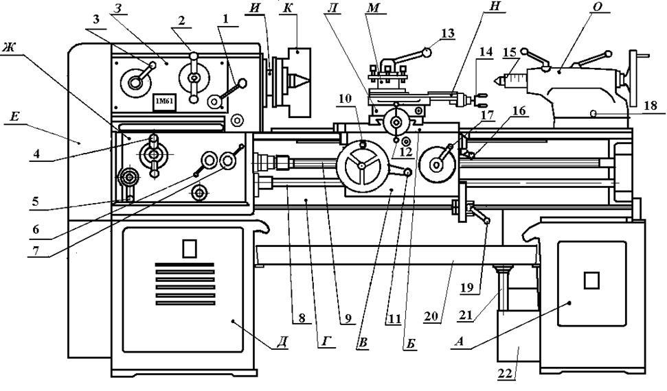 Кинематическая схема токарно-винторезного станка 16к20