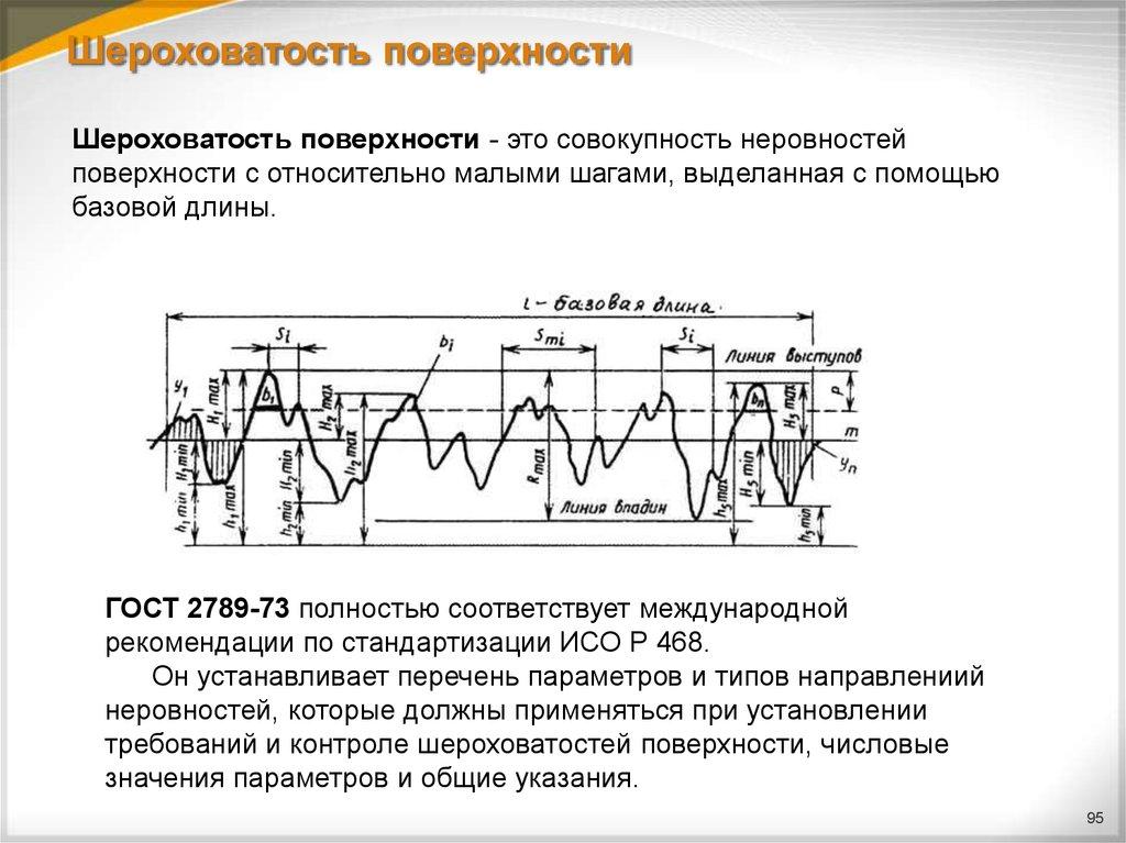 Шероховатость поверхности ra и rz отличие - морской флот
